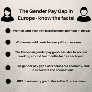 The Gender Pay Gap in Europe - know the facts! (1)